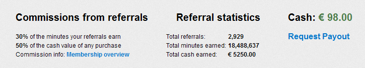 HitLeap Referral Stats